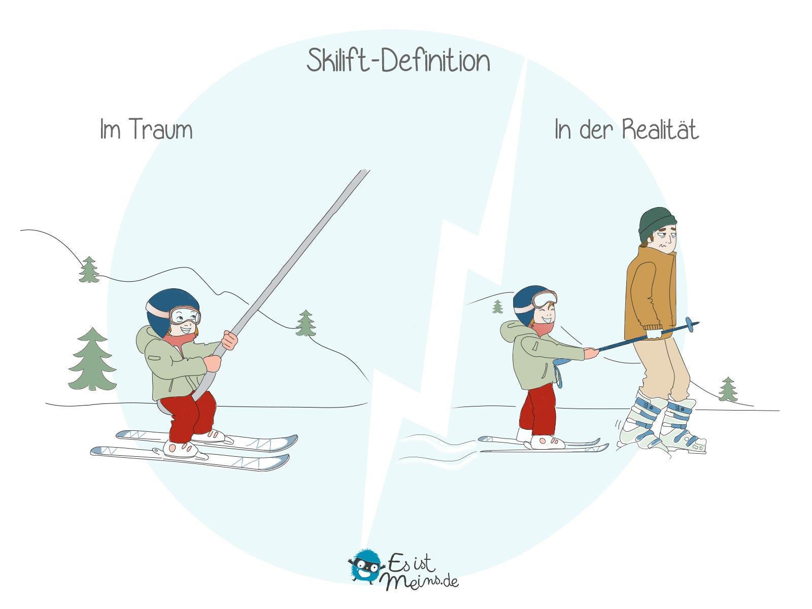 Komischerweise ist der Skiliftteil anstrengender mit Kindern als ohne!