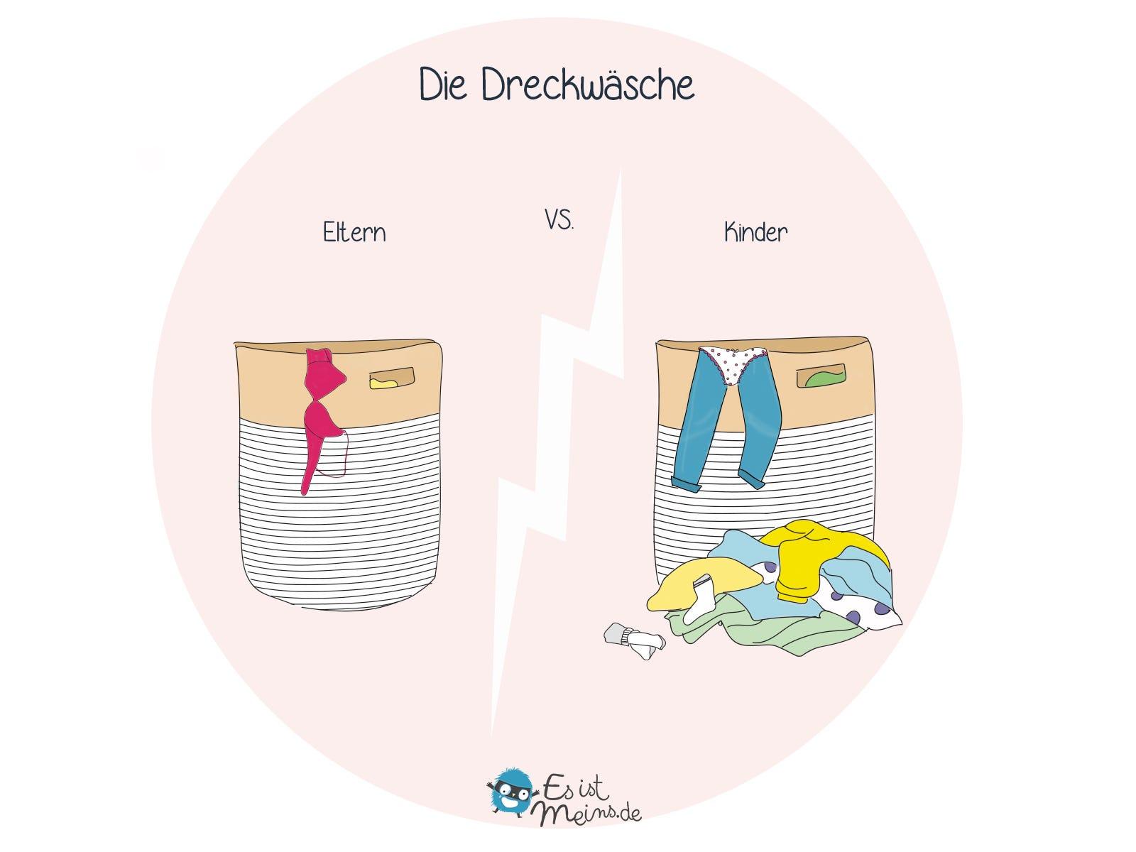 Eltern und Kinder haben unterschiedliche Vorstellungen von der Schmutzwäsche.