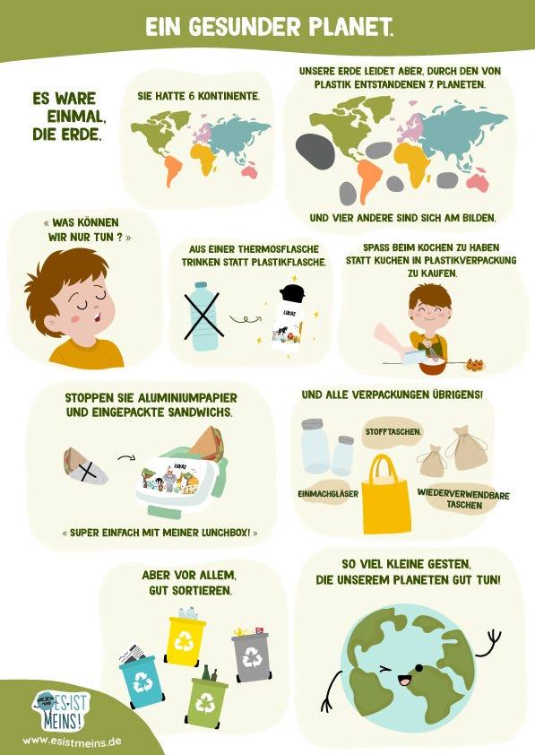 Entdecken Sie unseren Comik mit einigen guten Ratschlägen für die Gesundheit unseren Planetens.